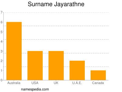 Surname Jayarathne