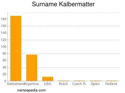 Surname Kalbermatter