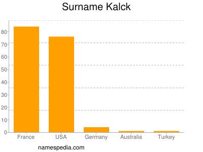 Surname Kalck