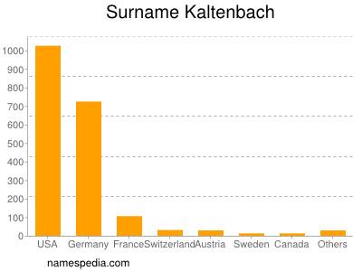 Surname Kaltenbach