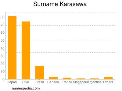 Surname Karasawa