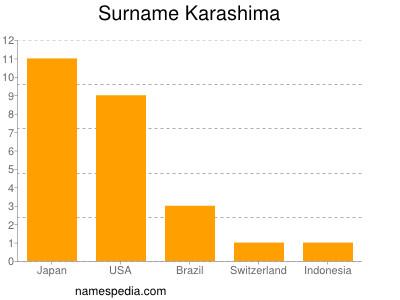 Surname Karashima