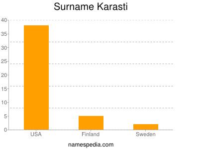 Surname Karasti