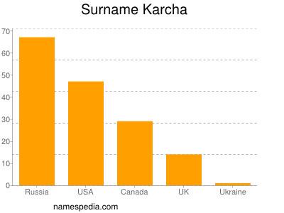 Surname Karcha