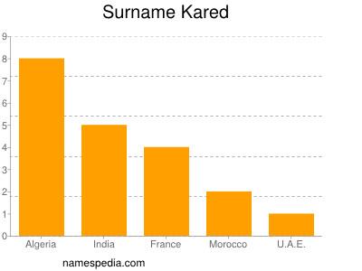 Surname Kared