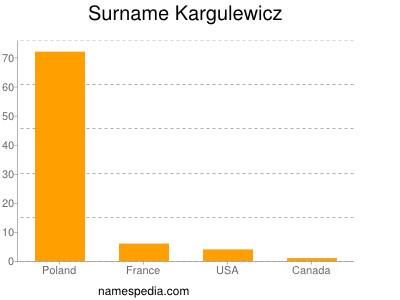 Surname Kargulewicz