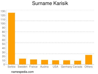 Surname Karisik