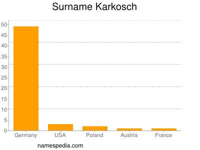 Surname Karkosch