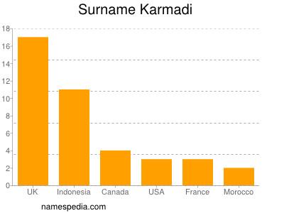 Surname Karmadi