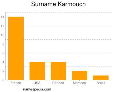 Surname Karmouch