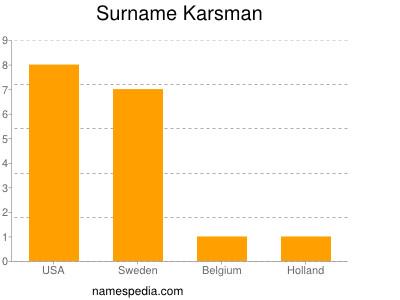 Surname Karsman