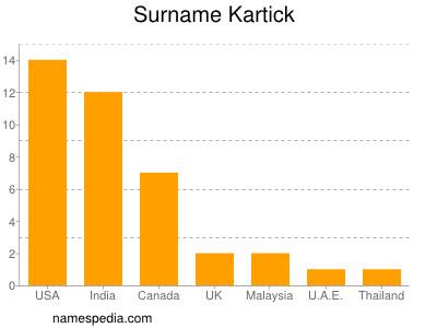 Surname Kartick