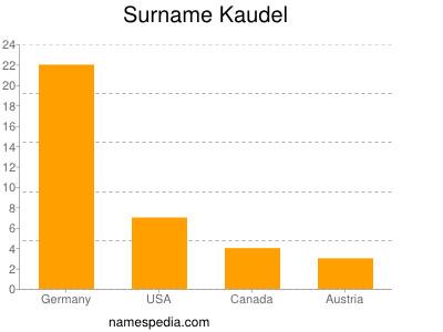 Surname Kaudel