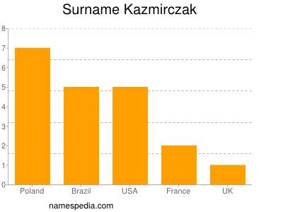 Surname Kazmirczak