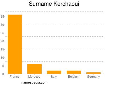 Surname Kerchaoui