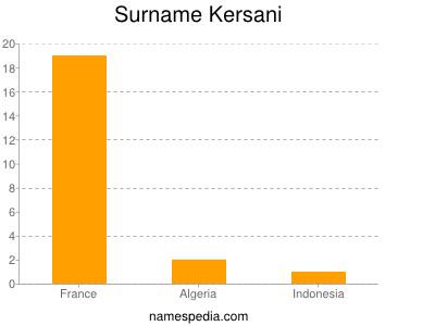 Surname Kersani