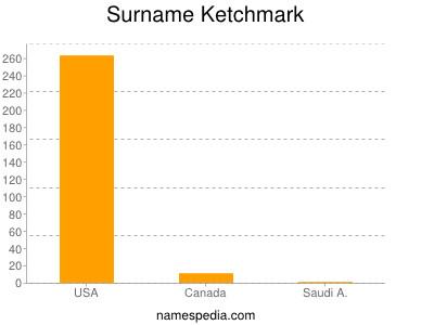 Surname Ketchmark