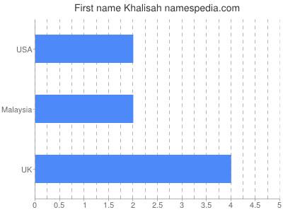 Given name Khalisah