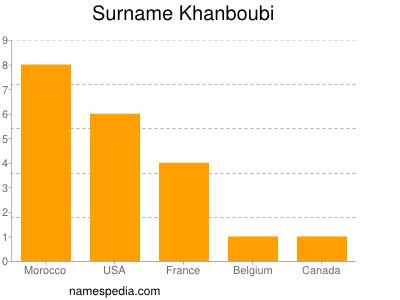 Surname Khanboubi