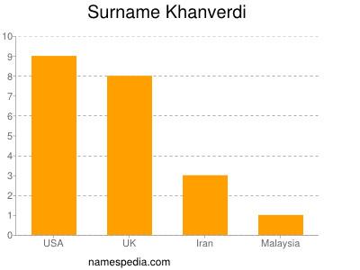 Surname Khanverdi