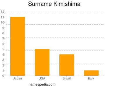 Surname Kimishima