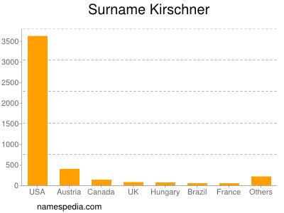Surname Kirschner