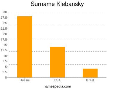 Surname Klebansky