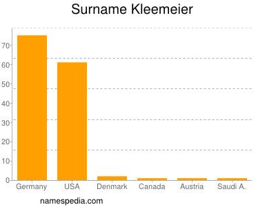 Surname Kleemeier