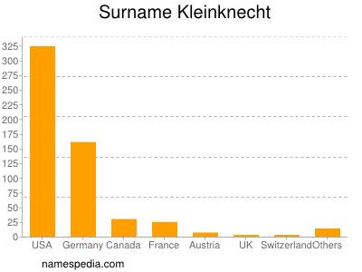 Surname Kleinknecht