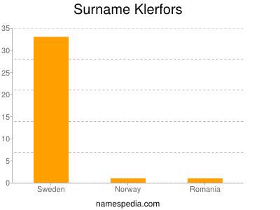 Surname Klerfors