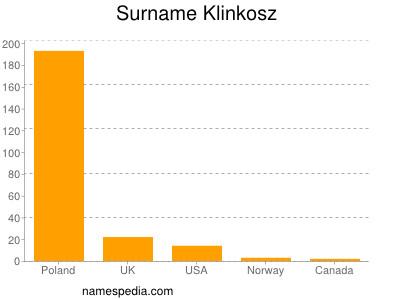 Surname Klinkosz