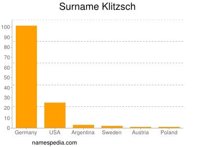 Surname Klitzsch