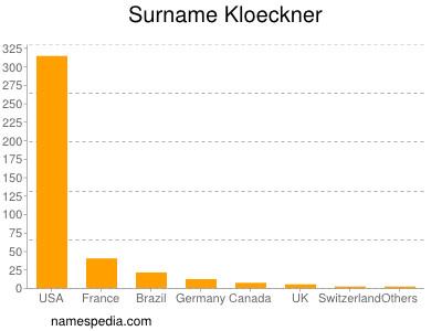 Surname Kloeckner