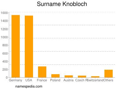 Surname Knobloch