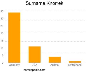 Surname Knorrek