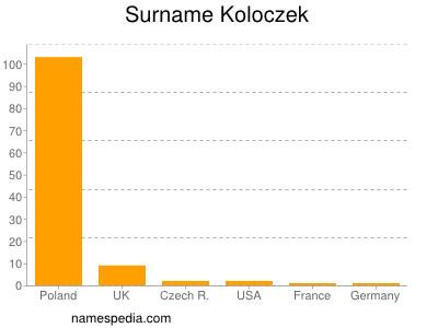 Surname Koloczek