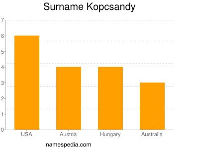 Surname Kopcsandy