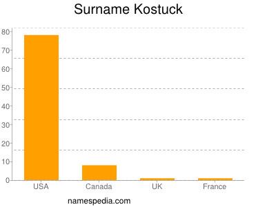 Surname Kostuck