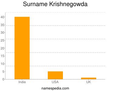 Surname Krishnegowda