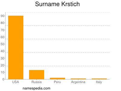 Surname Krstich