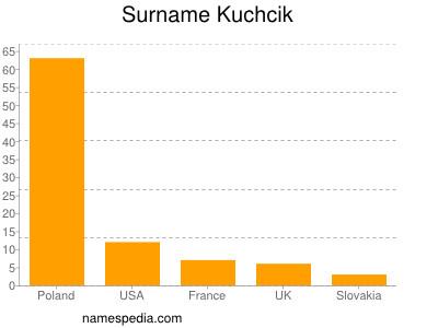 Surname Kuchcik
