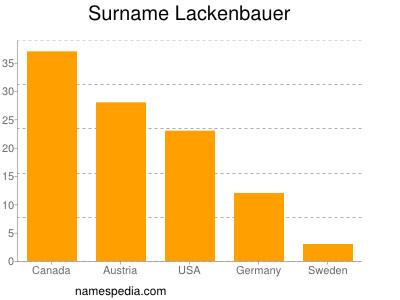 Surname Lackenbauer