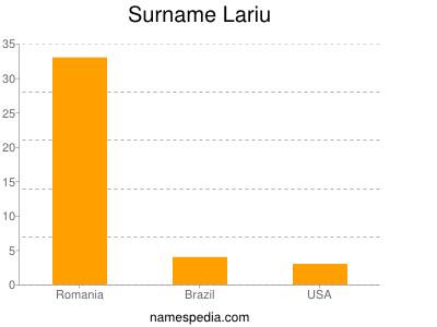 Surname Lariu