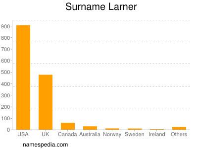 Surname Larner