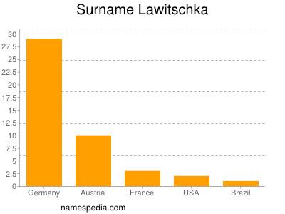 Surname Lawitschka
