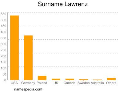 Surname Lawrenz