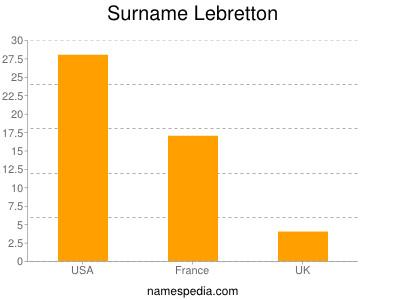 Surname Lebretton