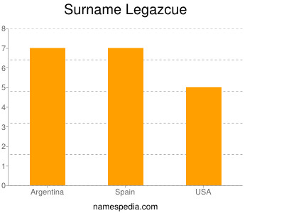 Surname Legazcue