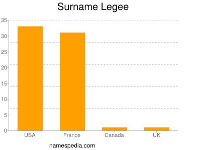 Surname Legee