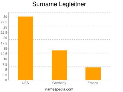 Surname Legleitner